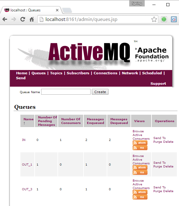 Send message spring apache camel router - o1 - result