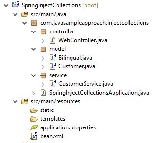 injectcollections-projectstructure