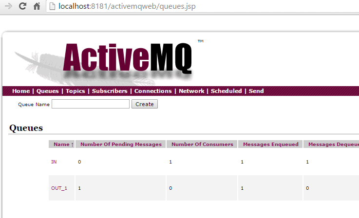 send o1 HelloWorld! message to Active MQ - result