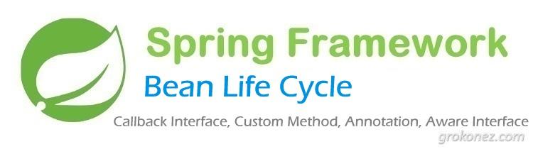 spring-framework-bean-life-cycle-callback-interface-custom-method-annotation-aware-interface-feature-image