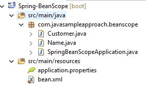 springbeanscope-project-structure