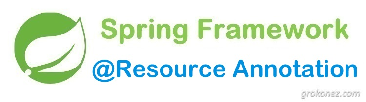 spring-framework-resource-annotation-feature-image