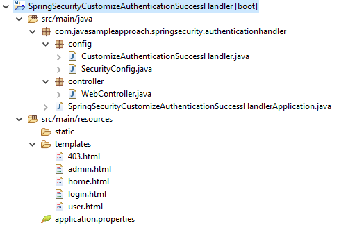 spring security - customize authentication success handler - project structure