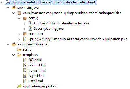 spring security - customize authentication provider - project structure