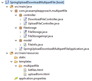 SpringBoot-Upload-Download-MultipartFile-Thymeleaf-Bootstrap4-project-structure