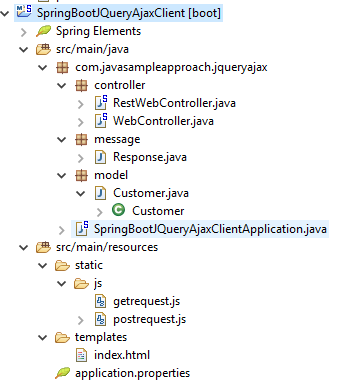 jquery ajax post get spring boot - project structure