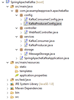 Spring Kafka Application - project structure