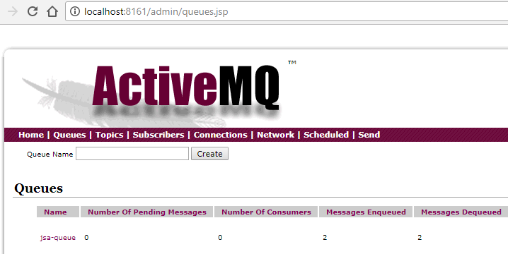 spring activemq connectionfactory - activemq console