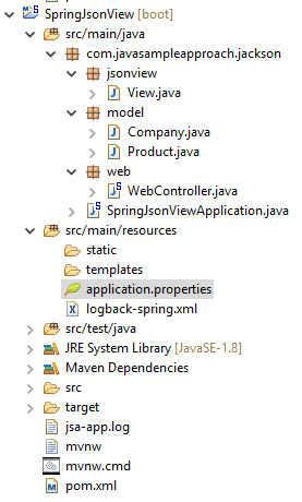 spring jsonview - project structure