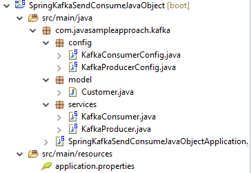 spring kafka application send Java Object - project structure