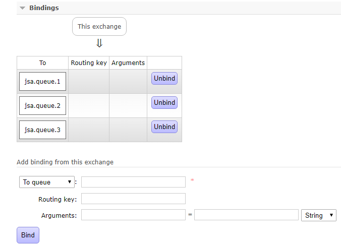 Spring RabbitMq Publish–Subscribe pattern - binding queue with exchanges - exchange sige