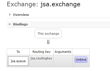 Spring RabbitMq - Send Java Objects - exchange binding with queue