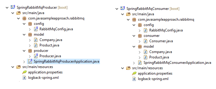 Spring RabbitMq - Send Java Objects - project structures