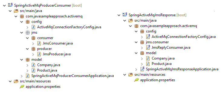 Spring JMS ActiveMq - How to implement a runtime SpringBoot