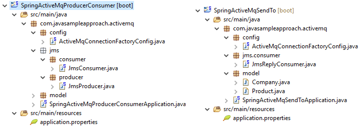 SpringBoot ActiveMQ Response Management application - sendto aannotation - project structure