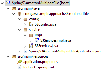 SpringBoot Amazon S3 MultipartFile - upload-download - project structure
