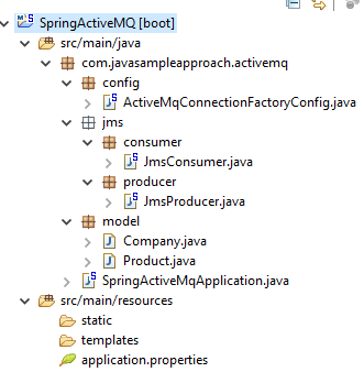 spring activemq java object message - project structure