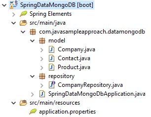 mongodb embedded document - springboot project structure
