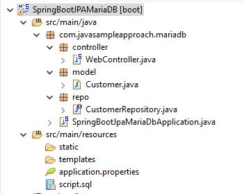 spring jpa mariadb - project structure