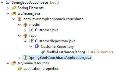 spring jpa couchbase - project structure