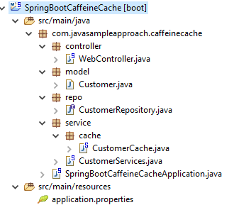 Springboot Caffeine Cache - project structure