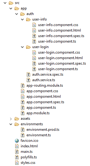 angular-4-firebase-auth-anonymous-structure