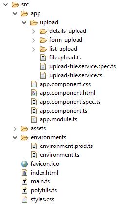 angular-4-firebase-storage-get-list-files-structure