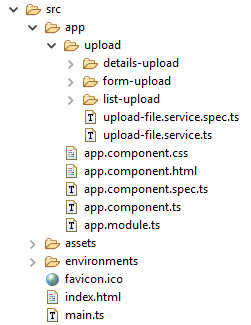 angular-4-upload-multipart-file-spring-boot-angular-structure