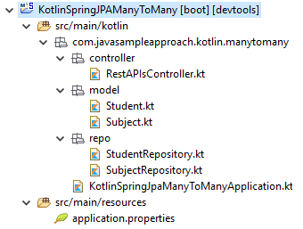 kotlin springjpa many-to-many - project structure