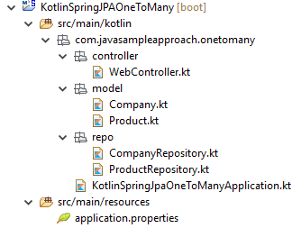 kotlin springjpa hibernate one-to-many - project structure