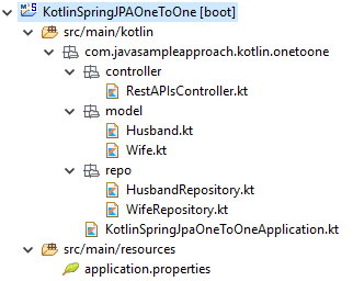 kotlin springjpa one-to-one - project structure