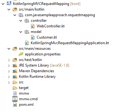 kotlin springmvc requestmapping - project structure