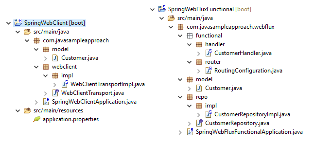 spring webclient flux server- projects structure