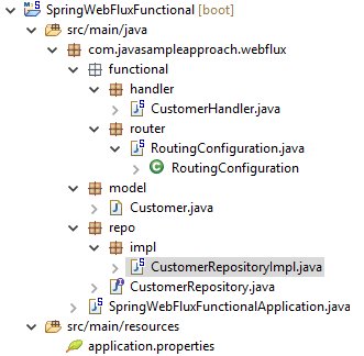 springboot webflux functional - project structure