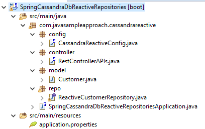 springdata reactive cassandra repositories - project structure