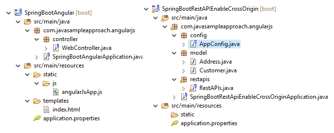 Angularjs Cross-Site HTTP Requests to RestAPIs SpringBoot - 2 projects