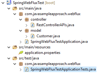 SpringBoot WebFlux test - project structure