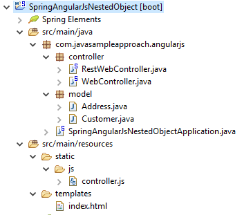 angularjs post-get nested objects to springboot server - project structure
