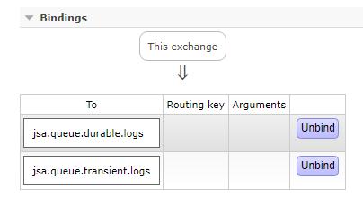 springboot rabbitmq durable queue - binding queue with exchange