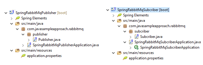 springboot rabbitmq exchage headers - project structures