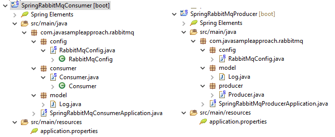 springboot rabbitmq exchange to exchange - project structures