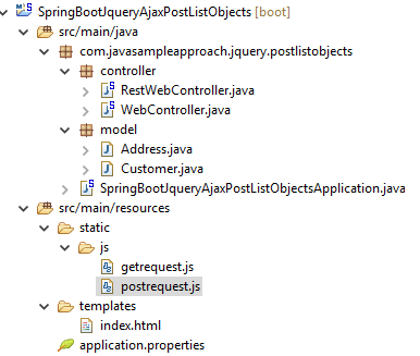 Ajax Jquery post List JavaScript Objects to SpringBoot server - project structure