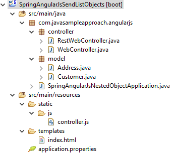 Angularjs Send List Object via SpringBoot RestAPI - project structure