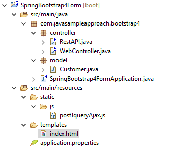 Bootstrap 4 Form - practice with JQuery and SpringBoot RestAPI - project structure