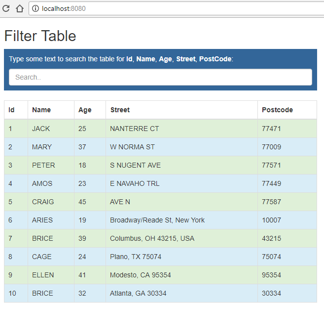 Bootstrap Filter Table with Jquery and SpringBoot RestAPI - load data