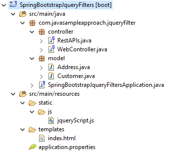 Bootstrap Filter Table  with Jquery and SpringBoot RestAPI - project structure