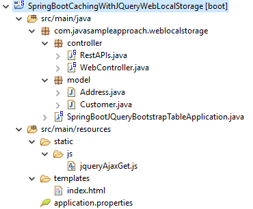 HTML 5 - Web LocalStorage - Using JQuery to Cache data from SpringBoot RestAPIs - project structure