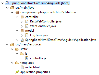Html5 DateTime + AngularJs + SpringBoot @JsonFormat - project structure
