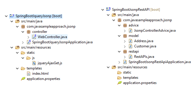 Jquery JsonP request to cross domain - Springboot RestAPI & BootStrap - projects