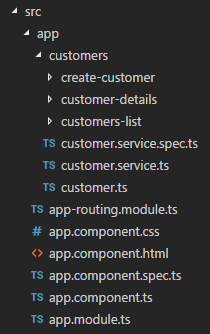 angular4-springdata-mongodb-client-structure